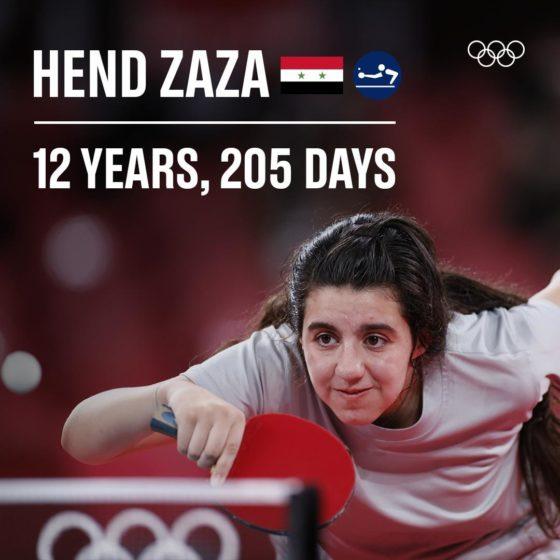Hend Zaza and Mary Hanna